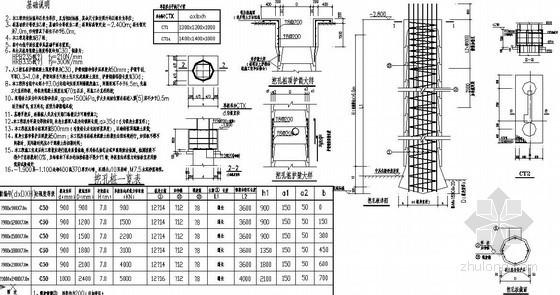 11层框剪住宅人工挖孔灌注桩节点构造详图