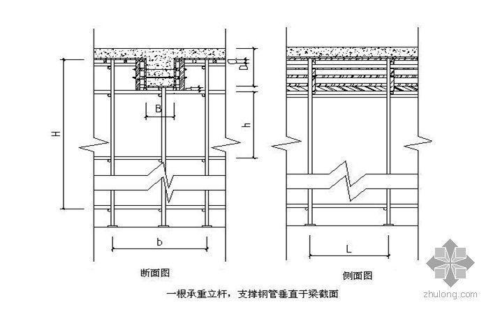 广东某医院群体建筑高支模施工方案