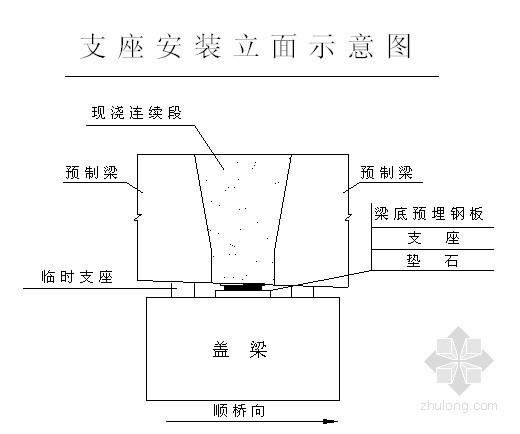 [陕西]高速公路工程桥面系施工方案(中铁)