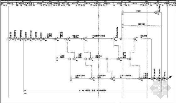十八层住宅进度计划网络图