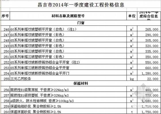 [昌吉州]2014年1季度建设工程材料价格信息