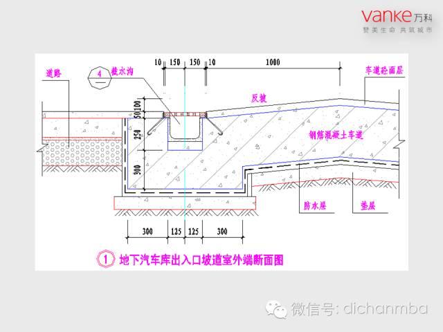 万科房地产施工图设计指导解读(含建筑、结构、地下人防等)_33