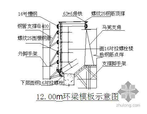 辽宁某电厂灰库结构工程施工方案