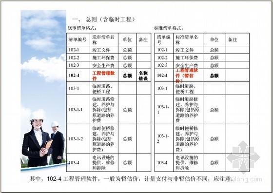 [广东]公路工程造价员概算预算编制(造价员继续教育培训)2012年