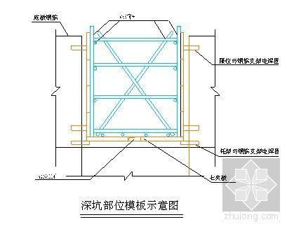 上海市某高层办公楼地下结构施工组织设计