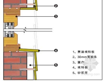 广东省某别墅群装饰装修工程施工方案