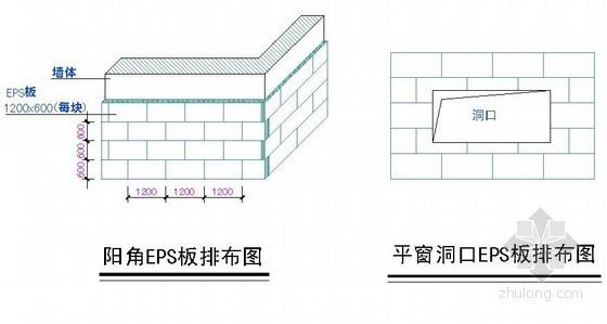 外墙外保温EPS板排布施工示意图