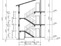 建筑常用尺寸大全,建筑人必须全部掌握!