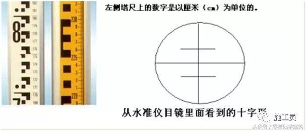 GPS测量仪水准仪电子经纬仪全站仪原理概括_4