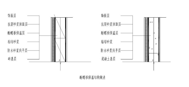 四川办公楼住宅楼外墙保温方案施工组织设计(共44页,内容丰富)