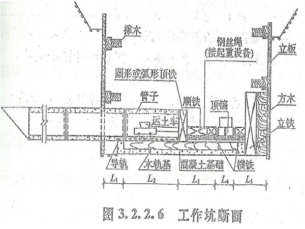 市政管线工程施工工艺标准