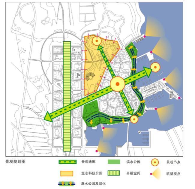 抚州市城市新区中心区控制性详细规划设计方案-景观规划图