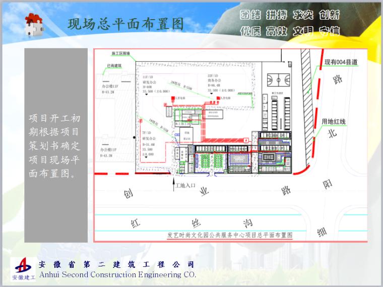 时尚文化园公共服务中心工程安全管理汇报材料_2