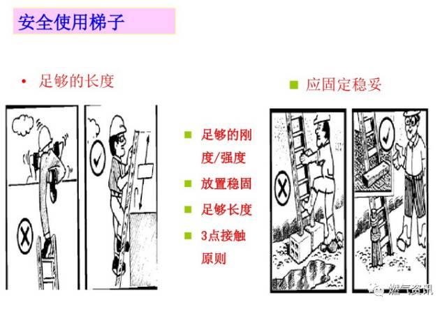 燃气工程施工安全培训(现场图片全了)_54