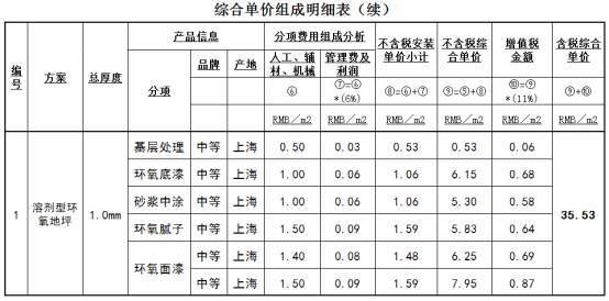 环氧地坪的技术与成本小结(建议收藏)_22