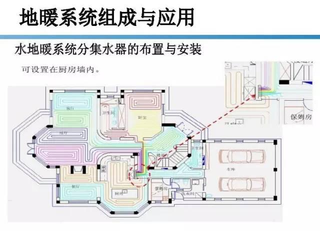 72页|空气源热泵地热系统组成及应用_34