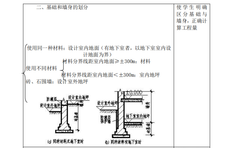 土石方工程工程量的计算(概念+公式+案例)_4