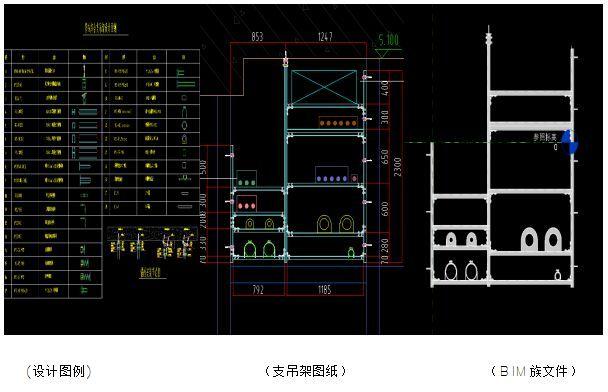 [BIM案例]综合支吊架在地铁方面的应用