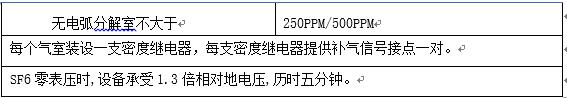 水电站机电设备技术协议_4