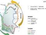 [山西]生态宜居环湖公园景观设计文本