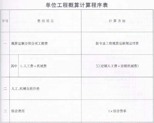 2010版浙江省建设工程计价规则
