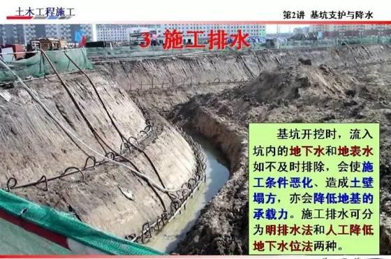 基坑的支护、降水工程与边坡支护施工技术图解_41