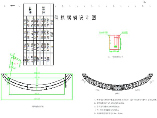 云桂铁路云南段隧道仰拱标准化施工工艺交流材料(共10页)