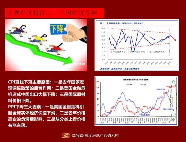 宏观经济特征二:中国经济受挫