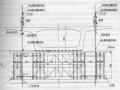 桥梁标准化作业指导书(87页)