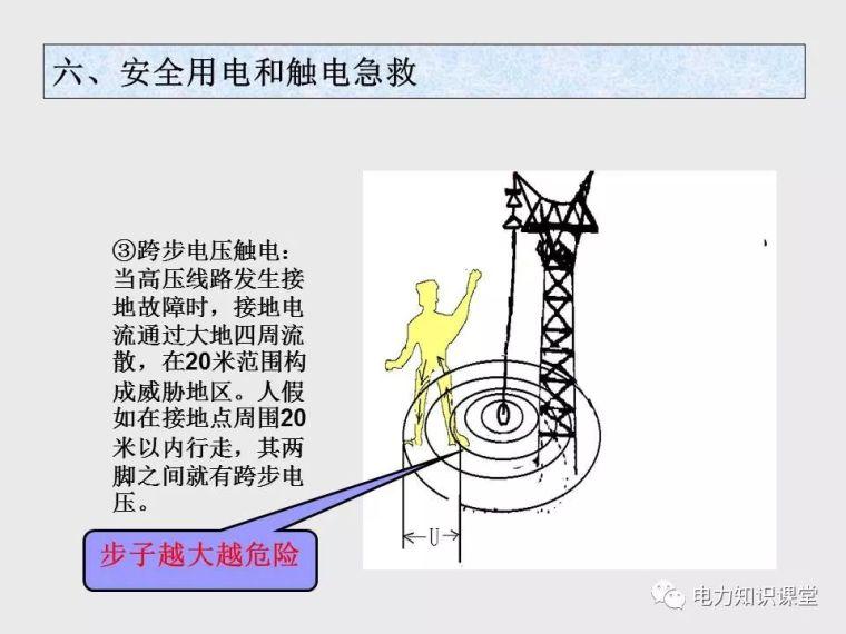 收藏!最详细的电气工程基础教程知识_250