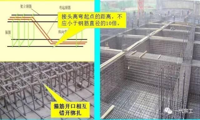 中建|混凝土结构工程施工质量标准作法,一般人我不告诉他!_7