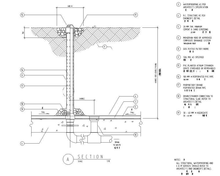 [广东]山水人家景观施工图设计(包含210个CAD+现场照片)-大样图