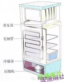 暖通制冷空调各类换热器汇总全面简析_14