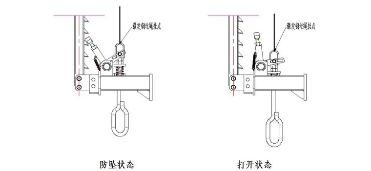 防坠装置原理图