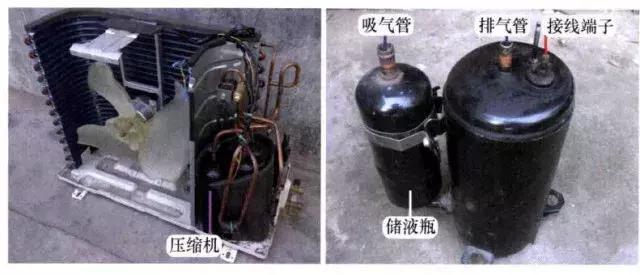 空调压缩机基础、原理、分类