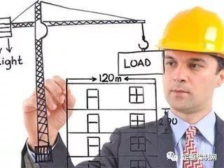 拆除工程和措施项目定额系数大全