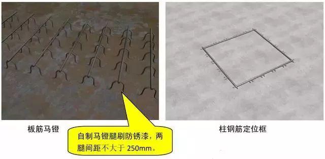 中建八局钢筋工程施工质量标准化图册,三维效果杠杠的!_5