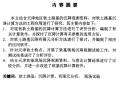 硕士论文: 软土路基沉降计算方法的应用研究