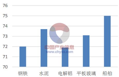 2015年中国建筑工程行业发展现状及投资前景分析[图]_14