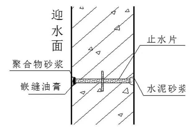 [干货]特殊部位的防水工程做法大全_10