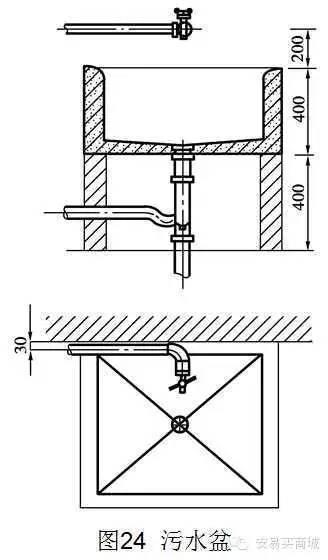 管道及给排水识图与施工工艺_41