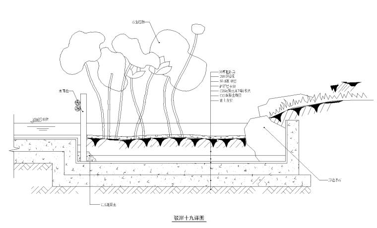 六十四种各式园林水景做法施工图集(驳岸,莲花池,喷泉等)