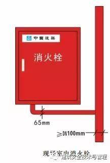 建筑施工现场消防管理要求