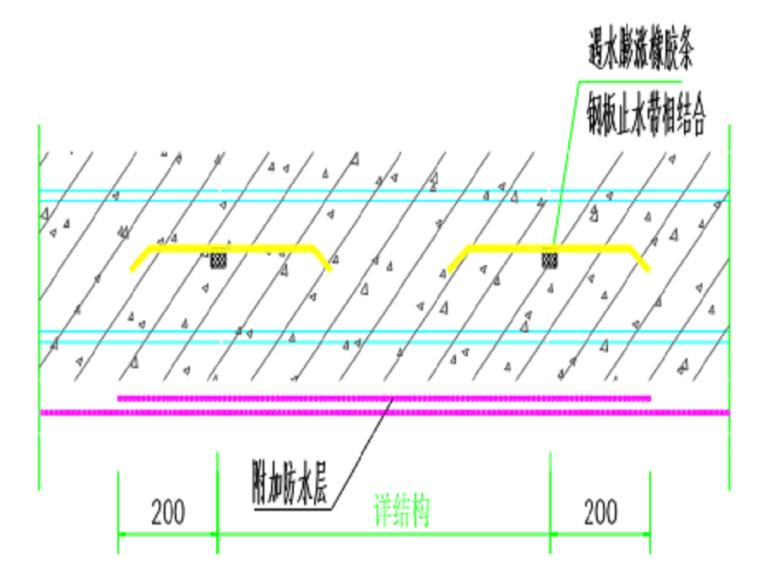 [宁波]高层住宅项目地下室防水专项方案(22页)