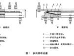 CJT482-2015城市轨道交通桥梁球型钢支