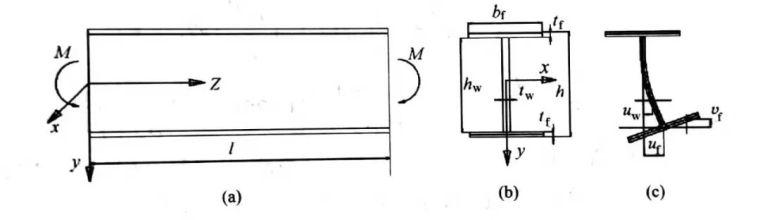 《钢结构设计标准》解说(2)——新术语解释