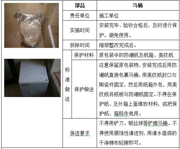 【鲁班奖】上海世博地区B03A-03地块办公室精装修工程(二标段)施工组织设计_3