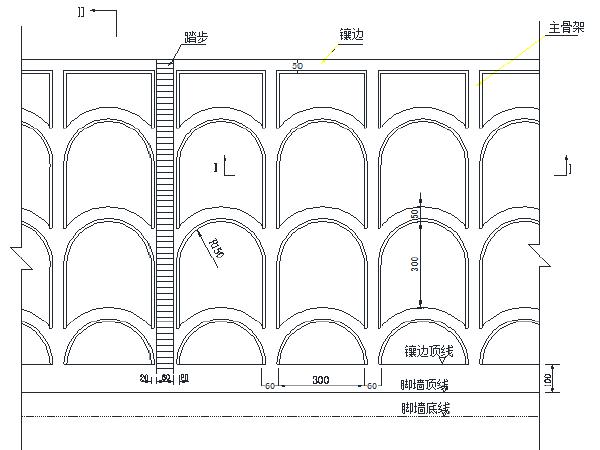 铁路工程存车场坡面防护安全施工技术交底
