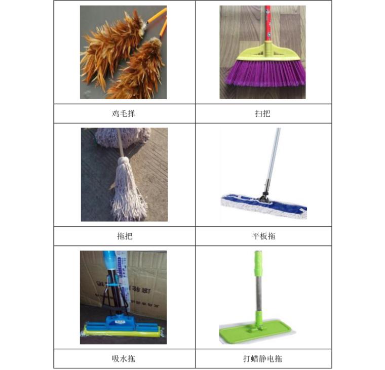 [碧桂园]SSGF工业化建造体系1.0项目开荒保洁操作指引(2017)