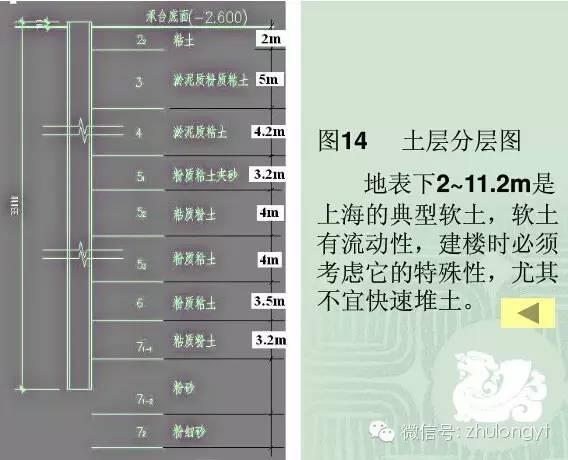 [警示录]工程倒塌案例分析,设计、施工、监理谁之过?!_13
